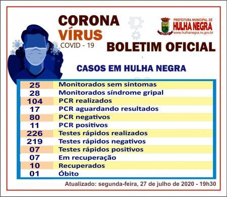 Coronavírus: Mais dois casos positivos são registrados em Hulha Negra; agora já são 18
