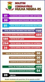 Hulha Negra está há 14 dias sem registrar casos de contaminação da Covid-19